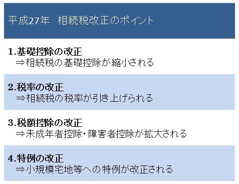 平成27年相続税改正
